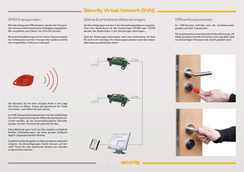 Security Virtual Network